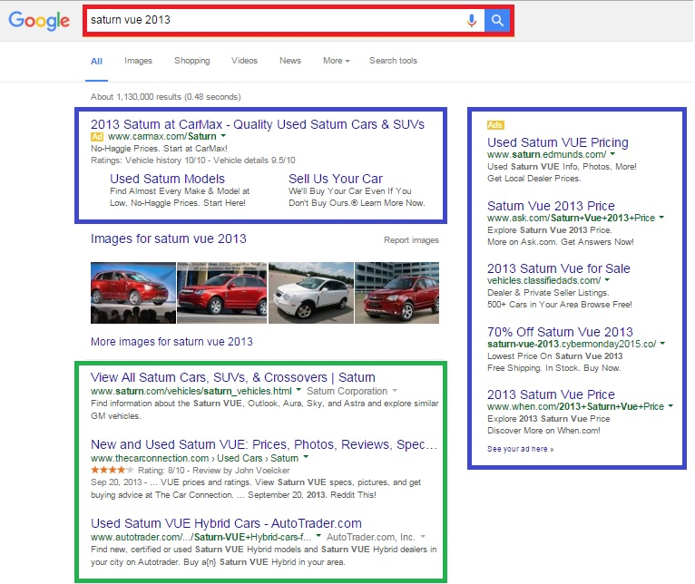 SERPs and Legal Blogging