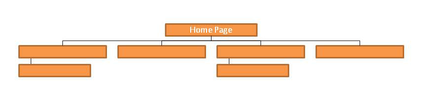 Flat website architecture