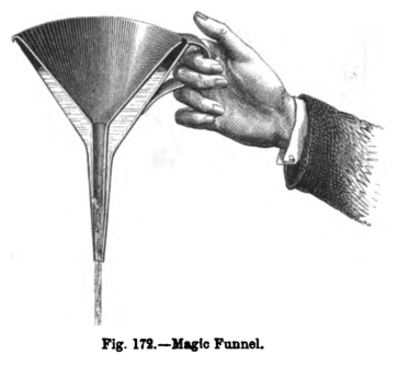 landing page and legal blog posts in funnel analogy
