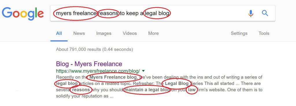 Meta description in Google results page for myers freelance with keywords